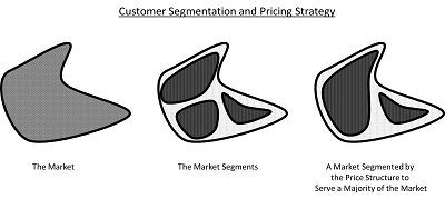 2014_Pricing-n-Market-Segmentation_sm